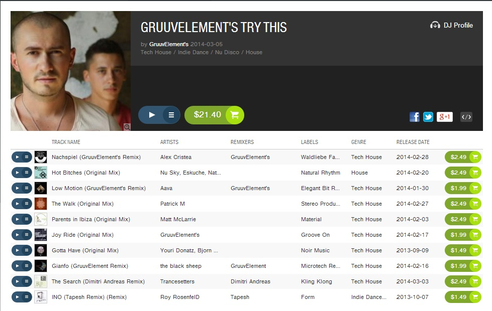 GRUUVELEMENT'S BEATPORT CHART MARCH 2014